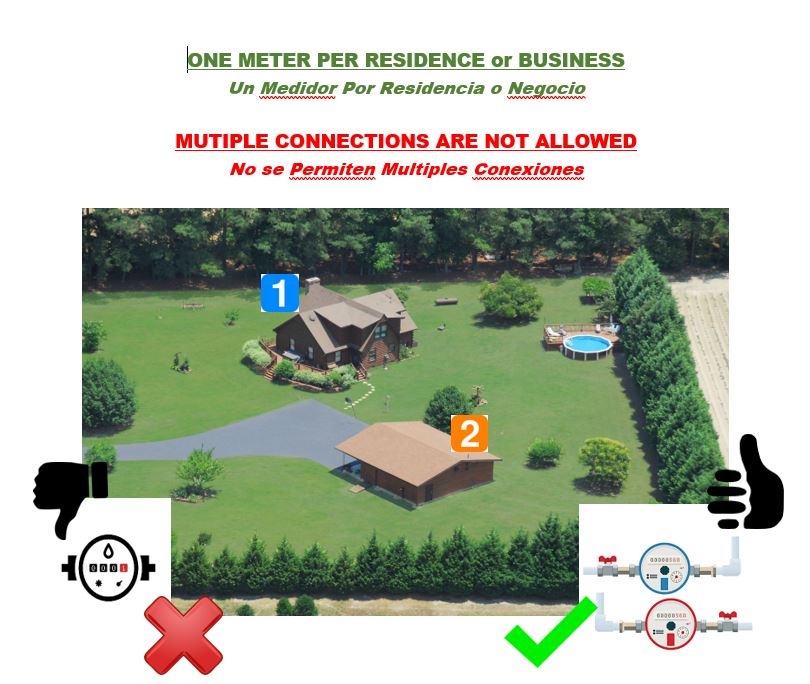One Meter Per Residence or Business